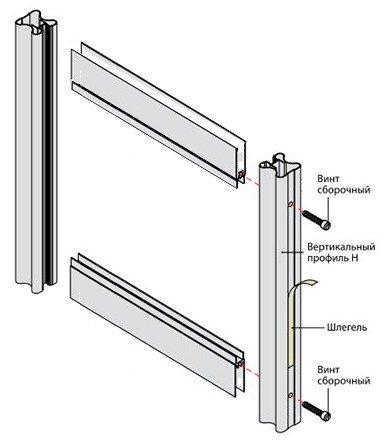 Схема сборки рамочной перегородки